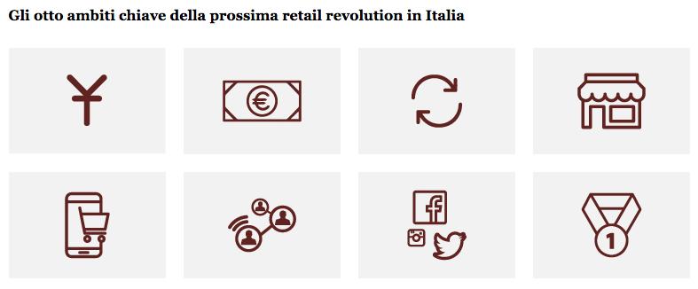 Retail in Italia: 8 fattori che rivoluzioneranno lo scenario