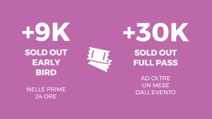 Mashable Social Media Day-alcuni numeri